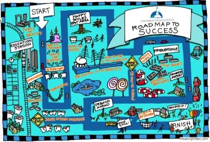 Orthodontic Treatment Video Roadmap