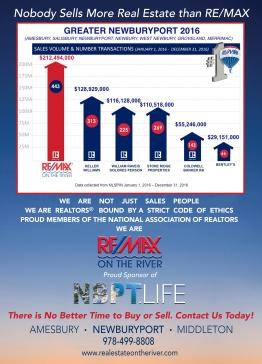 Real Estate Magazine Advertisement